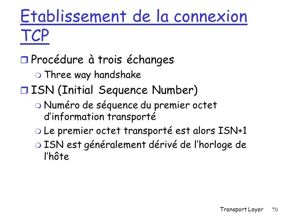 Etablissement de la connexion TCP