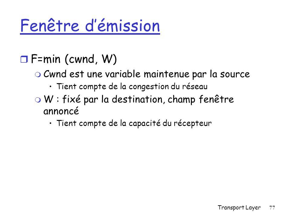 Fenêtre d'émission F=min (cwnd, W)