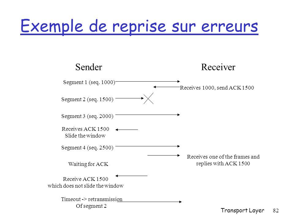 Exemple de reprise sur erreurs