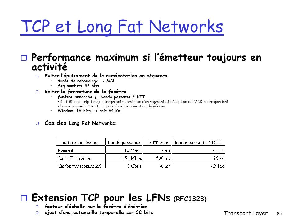 TCP et Long Fat Networks