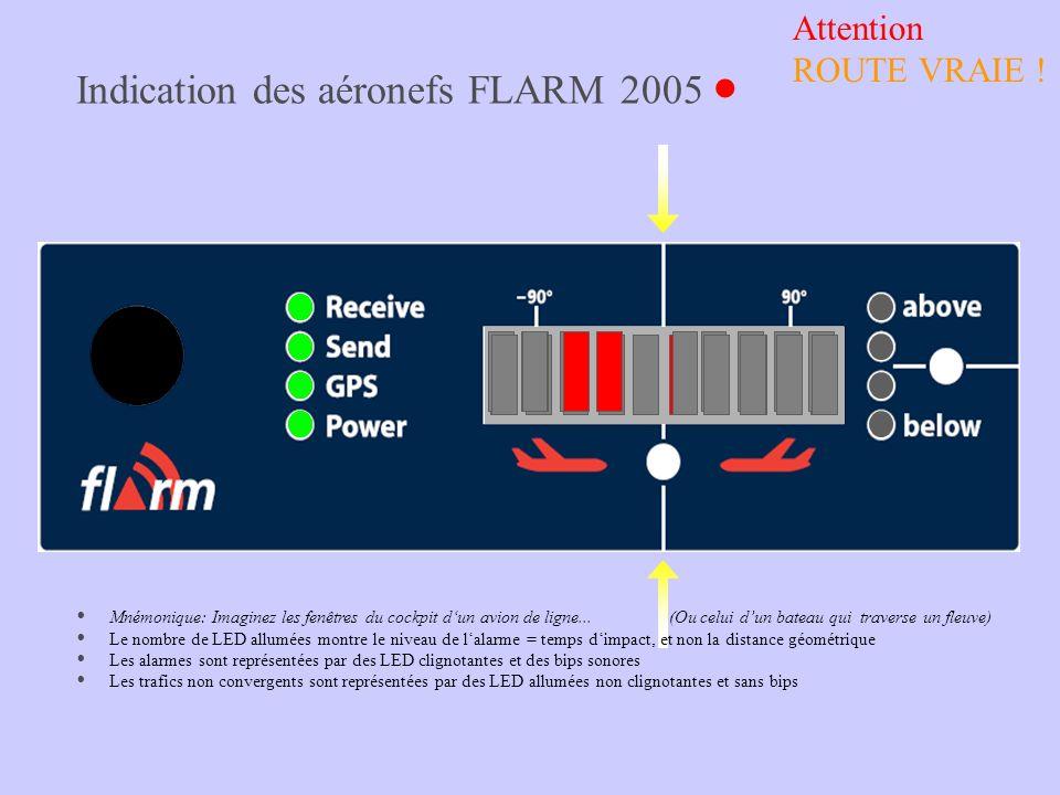 Indication des aéronefs FLARM 2005 