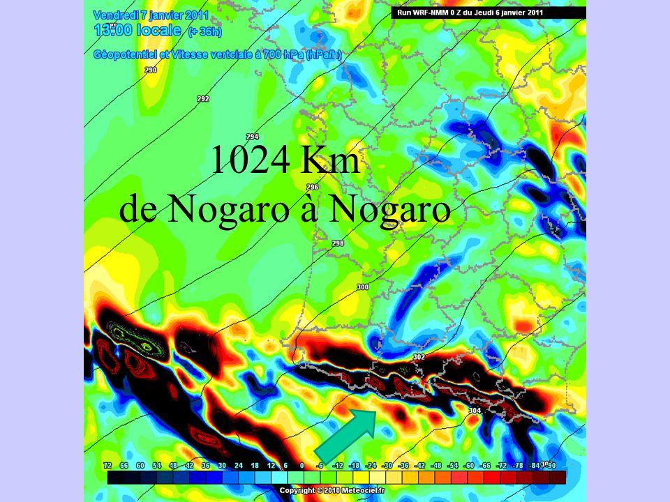 1024 Km de Nogaro à Nogaro