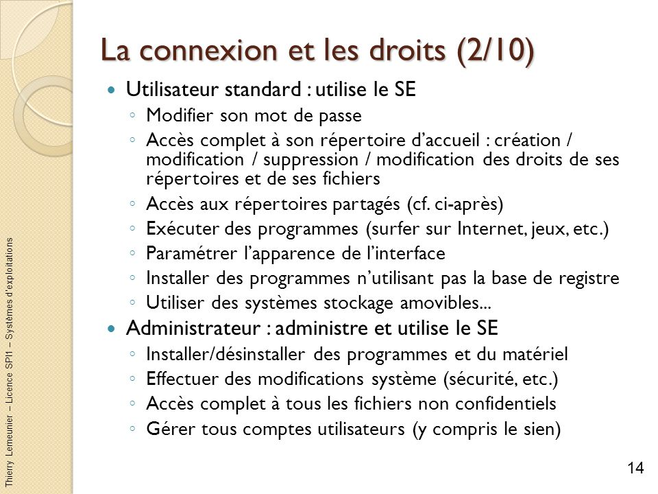 La connexion et les droits (2/10)