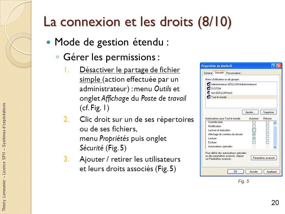 La connexion et les droits (8/10)