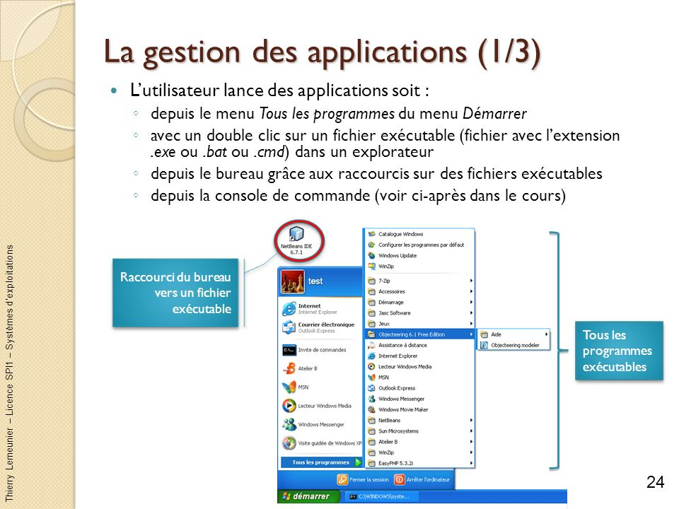 La gestion des applications (1/3)