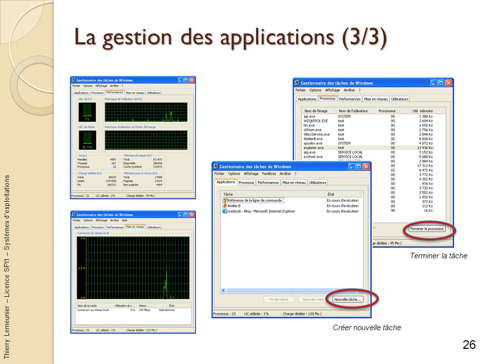 La gestion des applications (3/3)