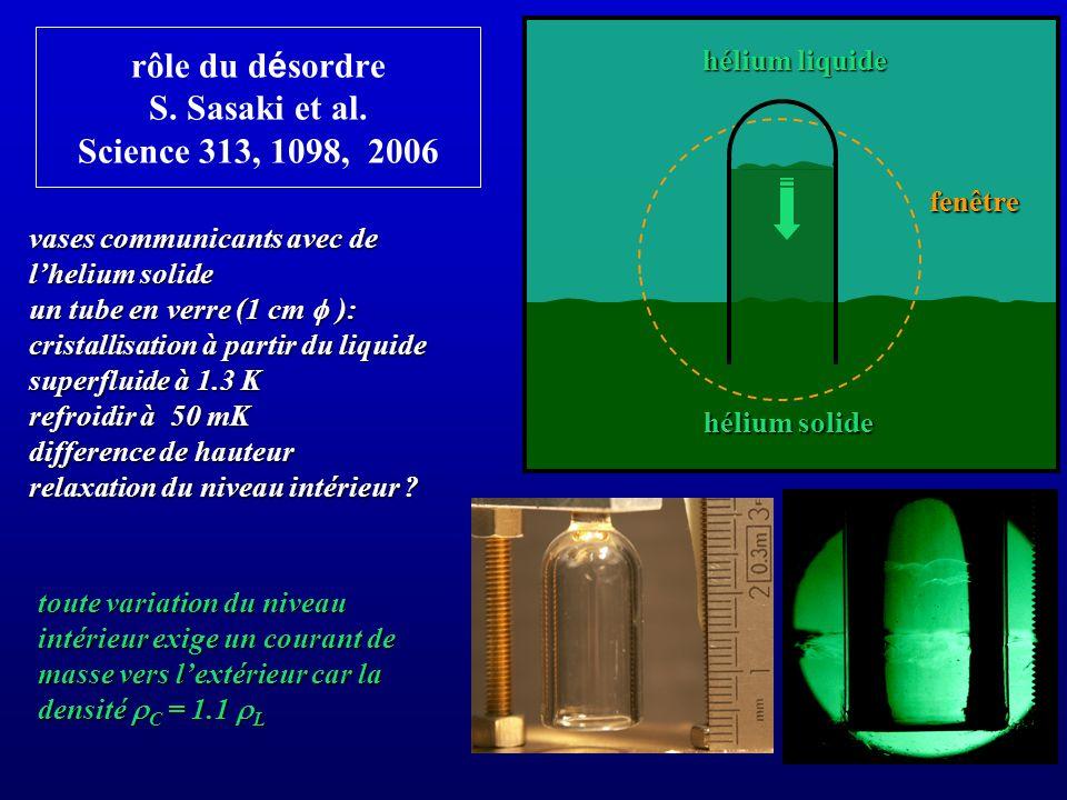 rôle du désordre S. Sasaki et al. Science 313, 1098, 2006