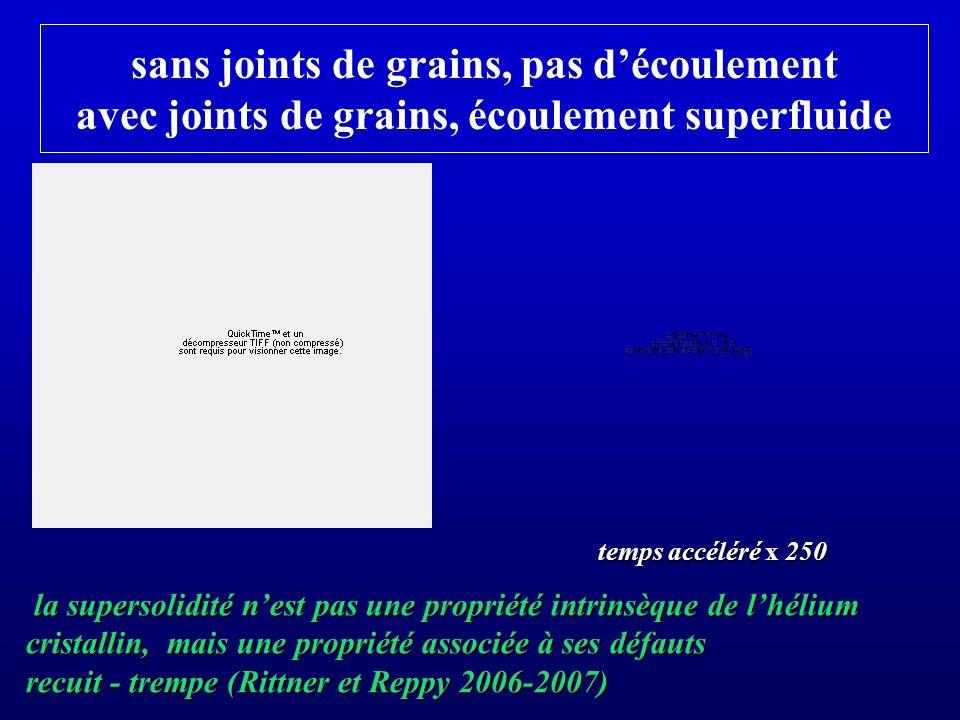 sans joints de grains, pas d'écoulement avec joints de grains, écoulement superfluide