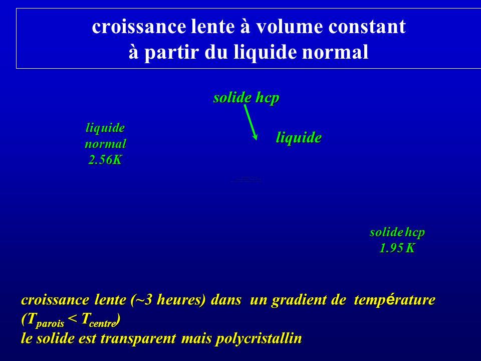 croissance lente à volume constant à partir du liquide normal