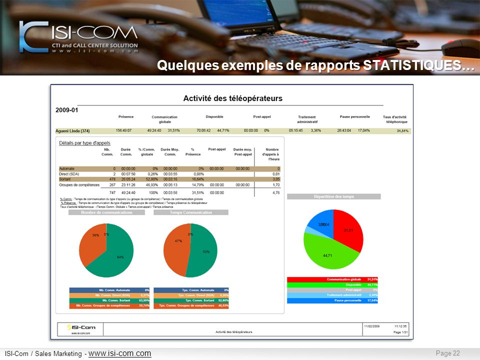 Quelques exemples de rapports STATISTIQUES…