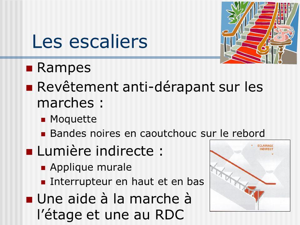 Les escaliers Rampes Revêtement anti-dérapant sur les marches :