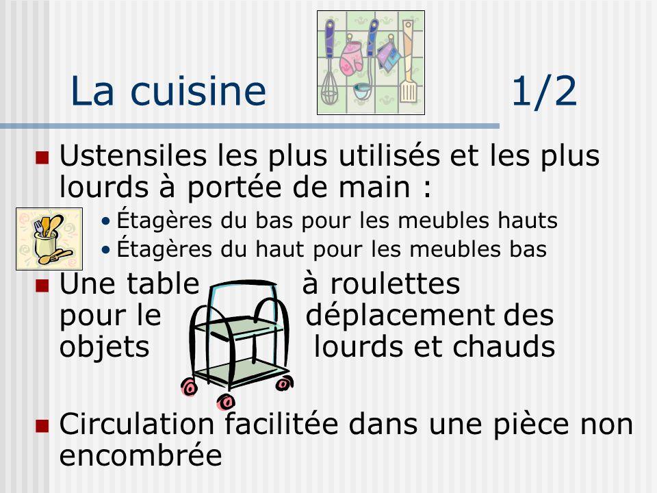 La cuisine 1/2 Ustensiles les plus utilisés et les plus lourds à portée de main : Étagères du bas pour les meubles hauts.