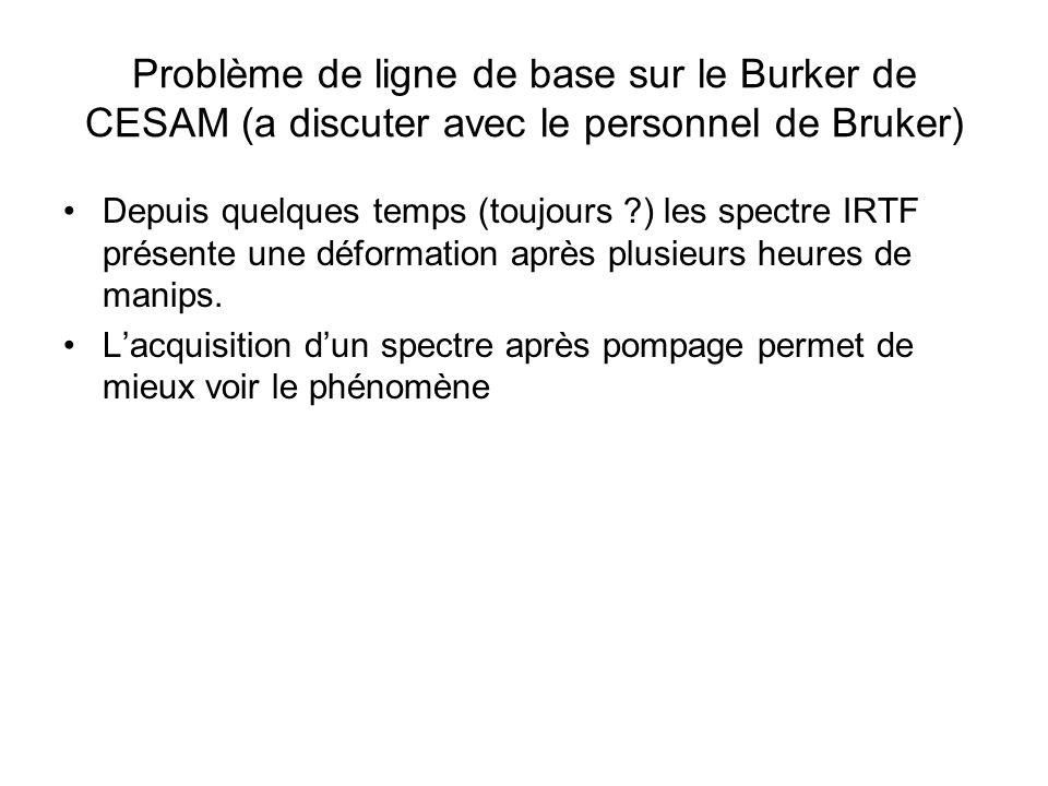 Problème de ligne de base sur le Burker de CESAM (a discuter avec le personnel de Bruker)