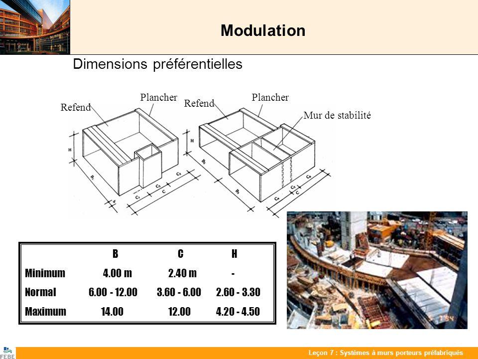 Modulation Dimensions préférentielles B C H Plancher Plancher Refend