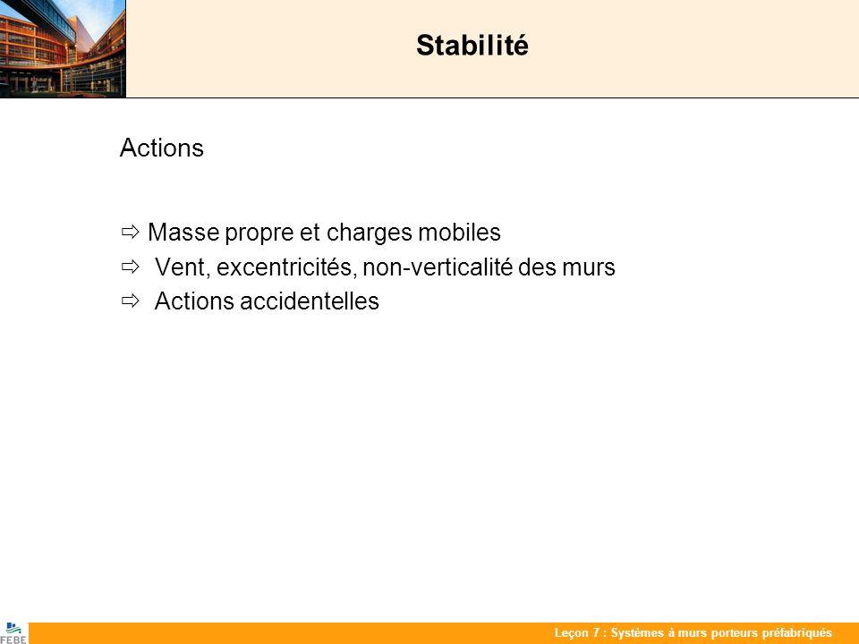 Stabilité Actions  Masse propre et charges mobiles