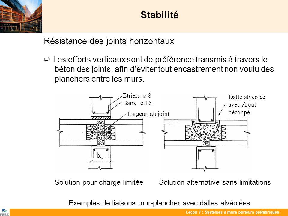 Stabilité Résistance des joints horizontaux