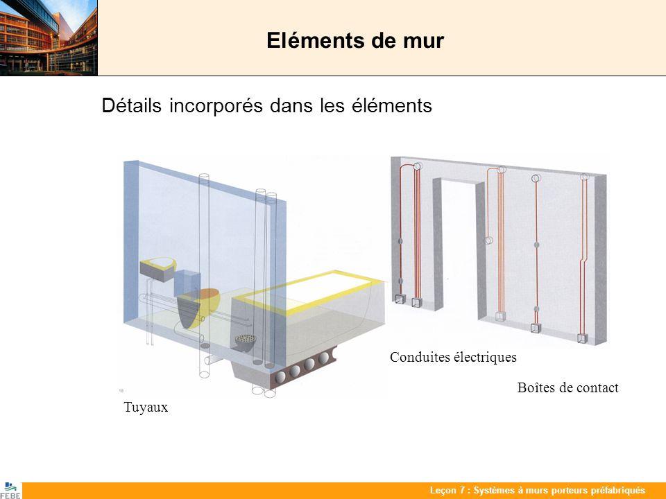 Eléments de mur Détails incorporés dans les éléments