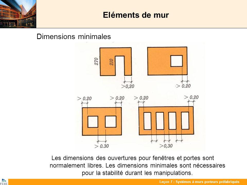 Eléments de mur Dimensions minimales