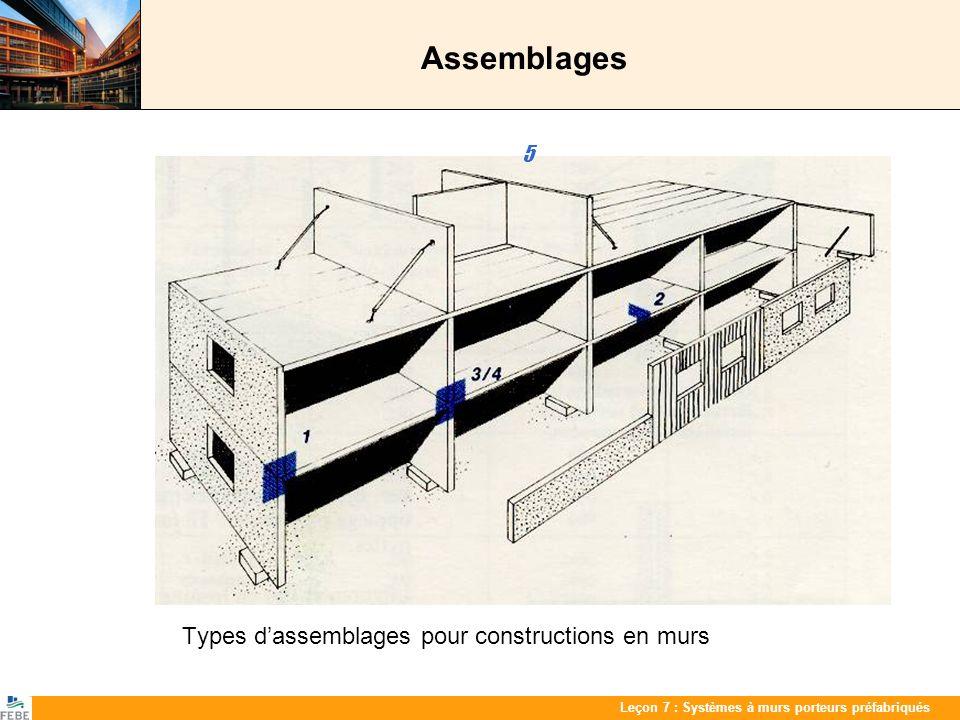 Assemblages Types d'assemblages pour constructions en murs 5