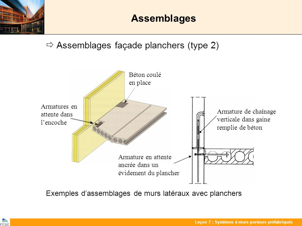 Assemblages  Assemblages façade planchers (type 2)