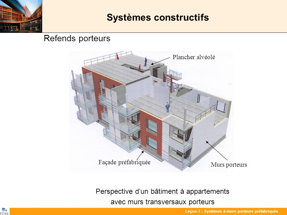 Systèmes constructifs