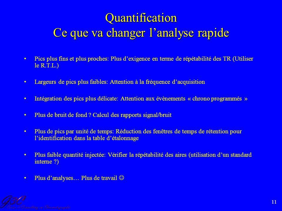 Quantification Ce que va changer l'analyse rapide