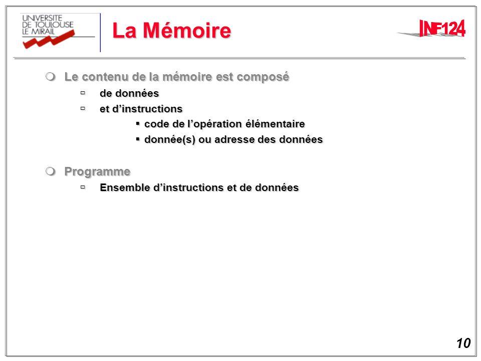 La Mémoire Le contenu de la mémoire est composé Programme de données