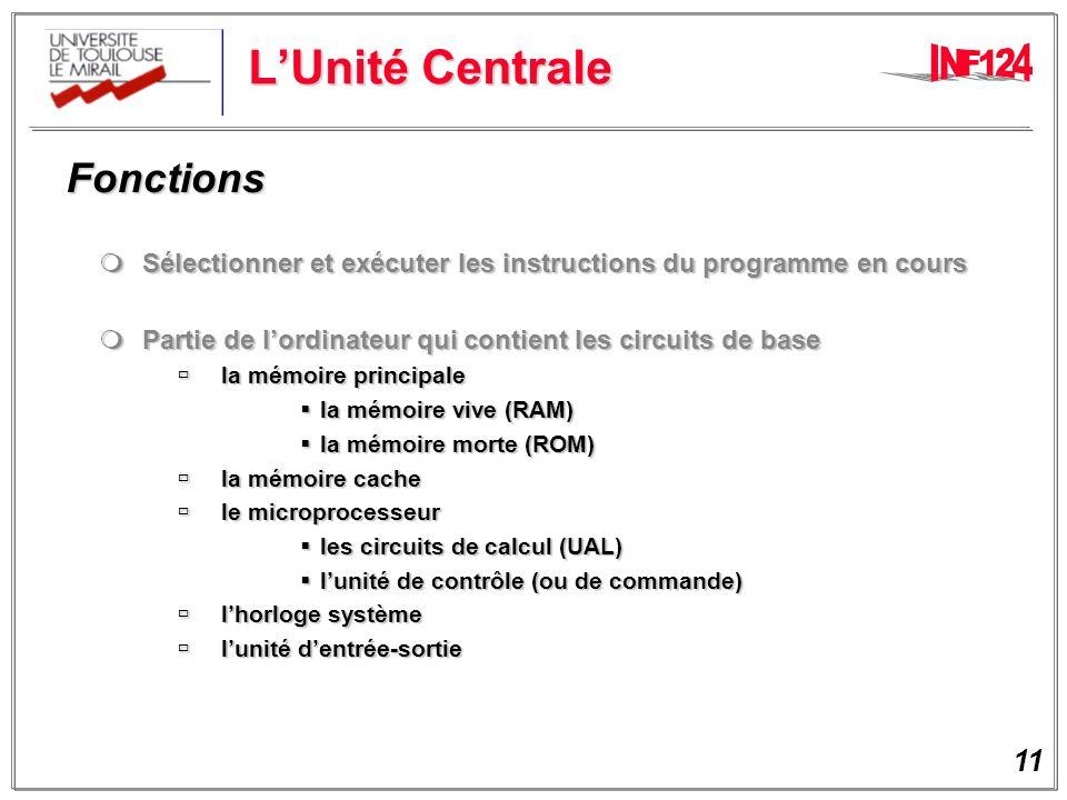 L'Unité Centrale Fonctions