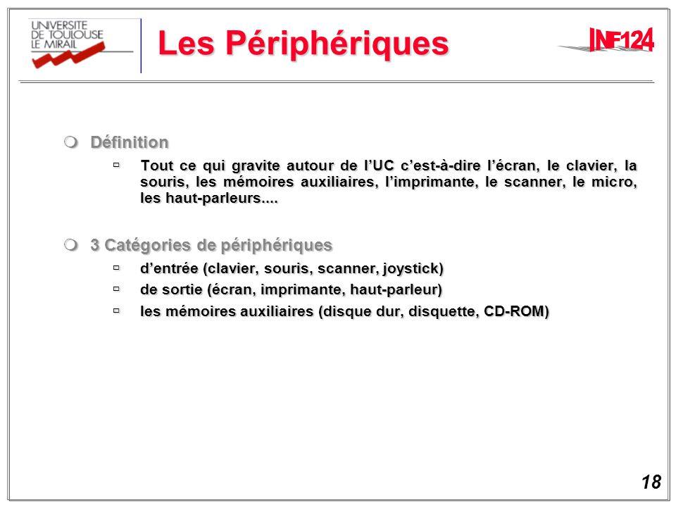 Les Périphériques Définition 3 Catégories de périphériques