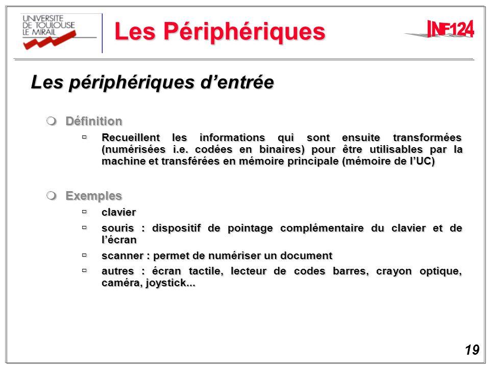 Les Périphériques Les périphériques d'entrée Définition Exemples