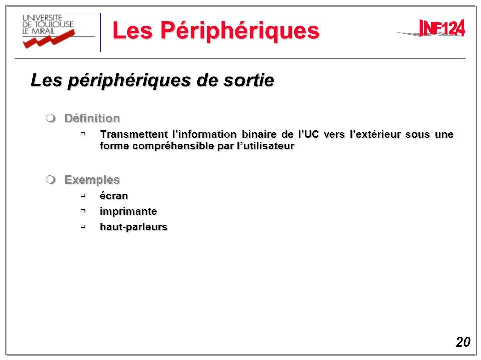 Les Périphériques Les périphériques de sortie Définition Exemples
