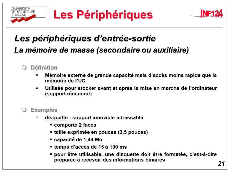 Les Périphériques Les périphériques d'entrée-sortie