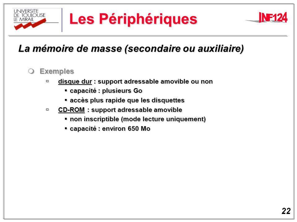Les Périphériques La mémoire de masse (secondaire ou auxiliaire)