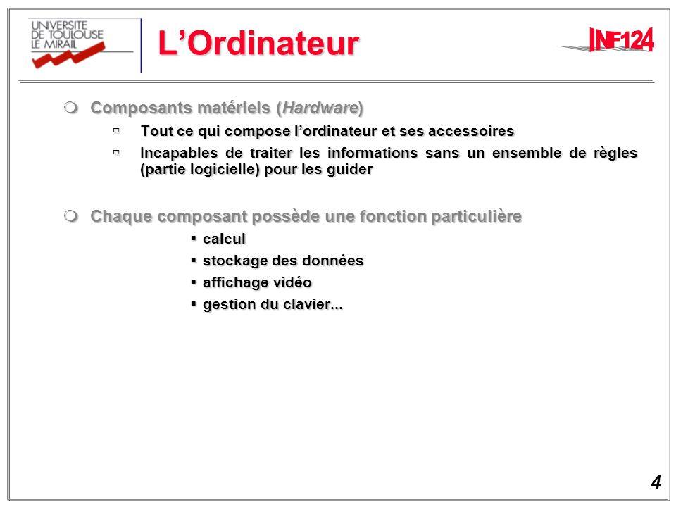 L'Ordinateur Composants matériels (Hardware)