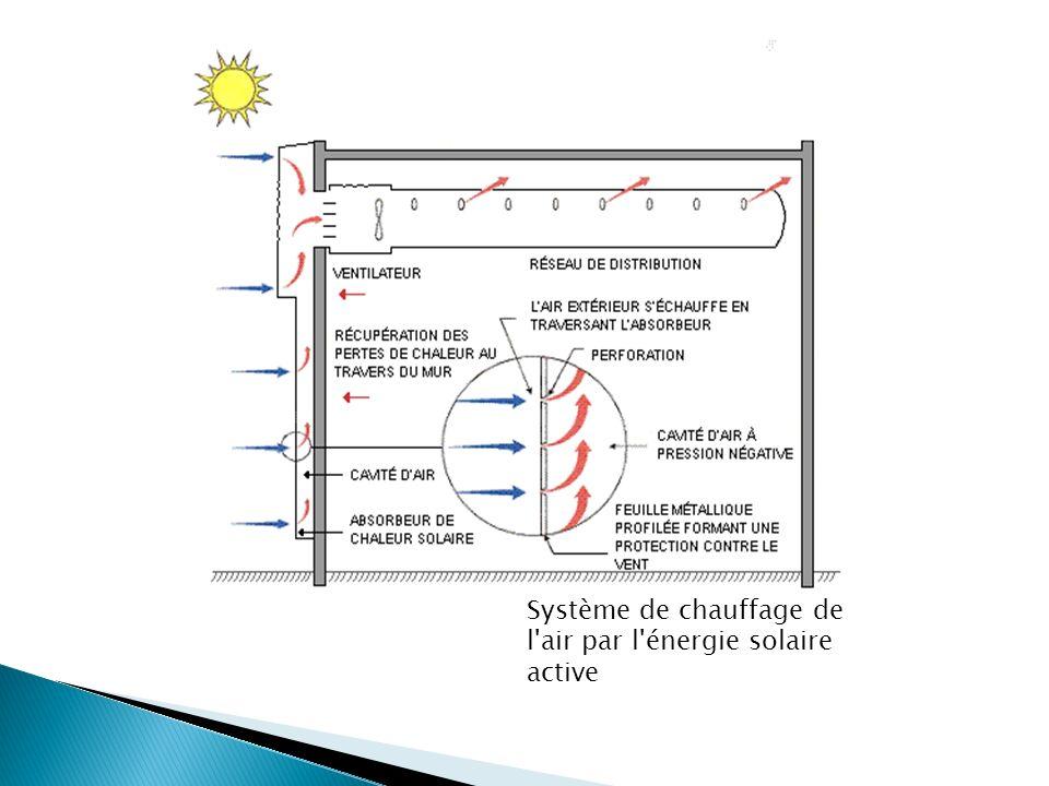 Système de chauffage de l air par l énergie solaire active