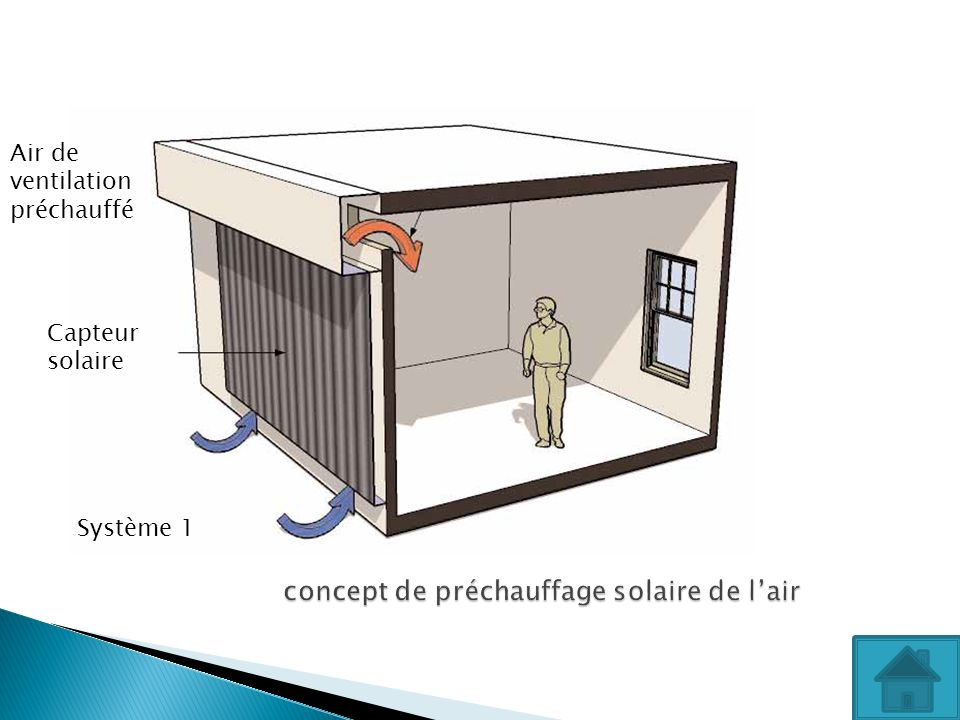concept de préchauffage solaire de l'air