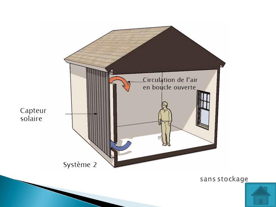 l 39 utilisation de l 39 nergie solaire pour le chauffage des b timents ppt video online t l charger. Black Bedroom Furniture Sets. Home Design Ideas