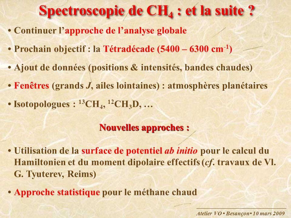 Spectroscopie de CH4 : et la suite
