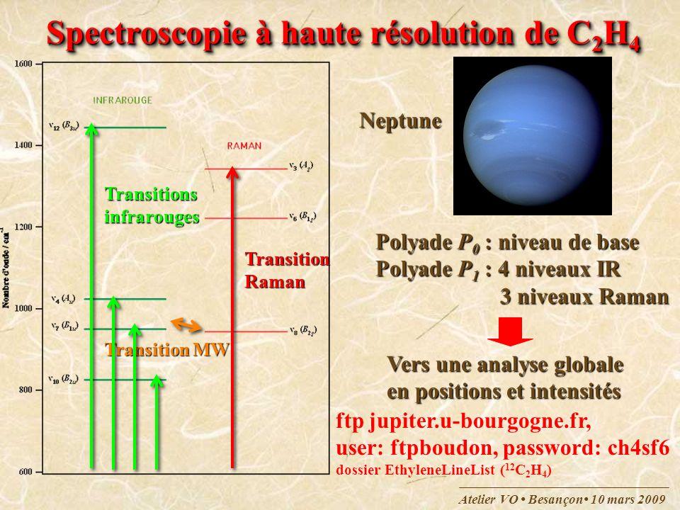Spectroscopie à haute résolution de C2H4