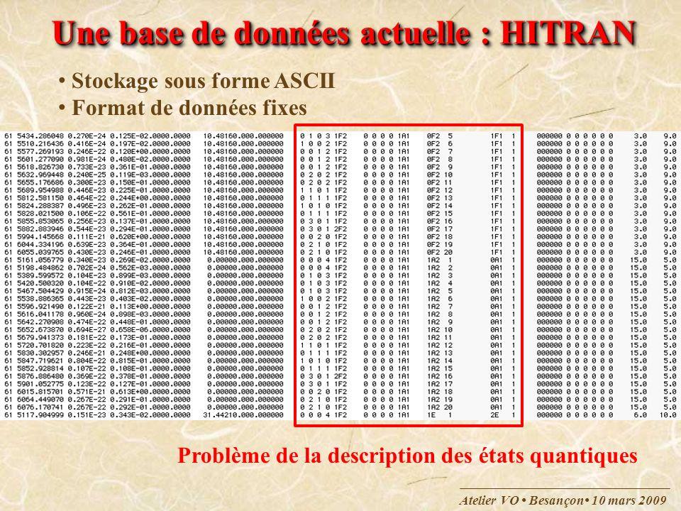 Une base de données actuelle : HITRAN