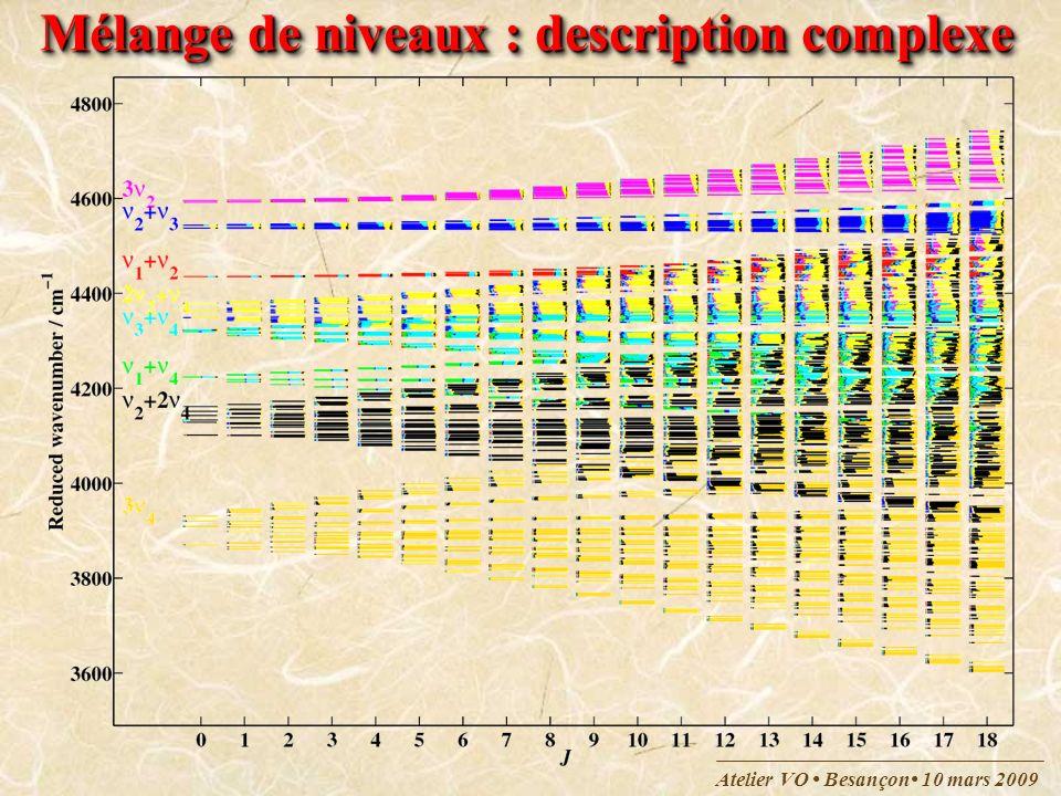 Mélange de niveaux : description complexe
