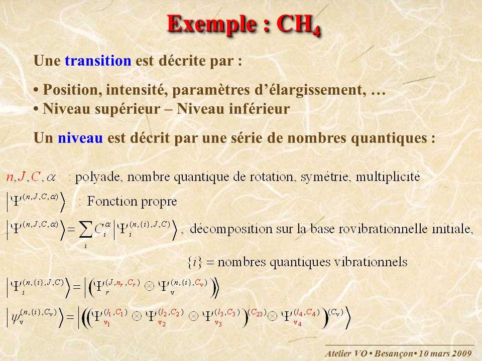 Exemple : CH4 Une transition est décrite par :