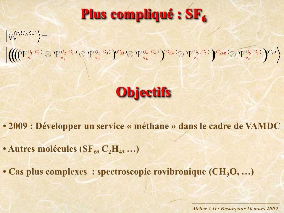 Plus compliqué : SF6 Objectifs