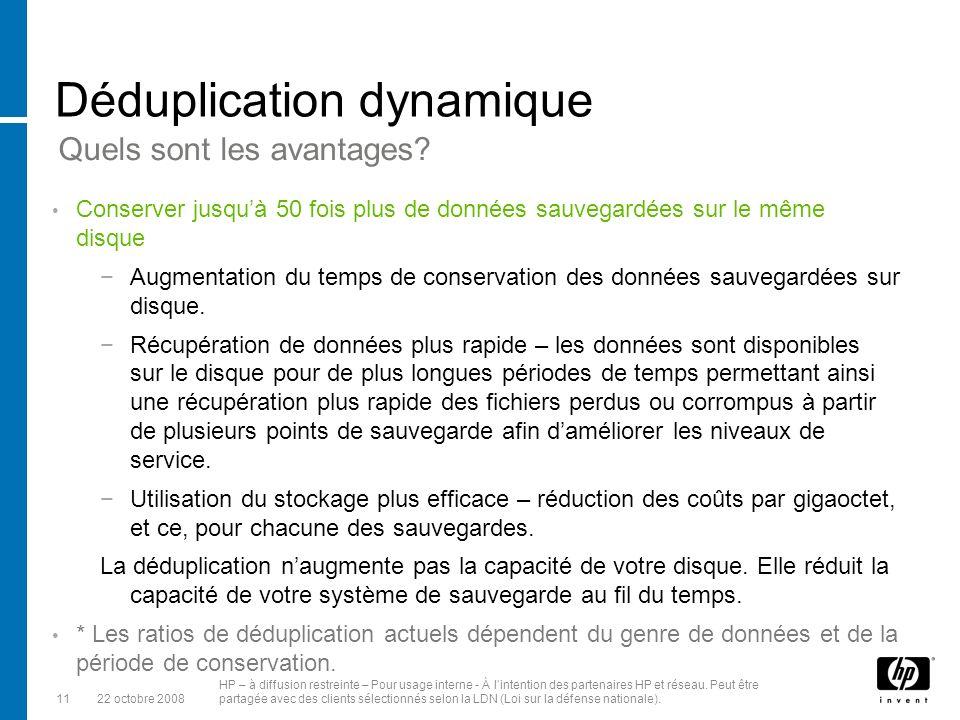 Déduplication dynamique