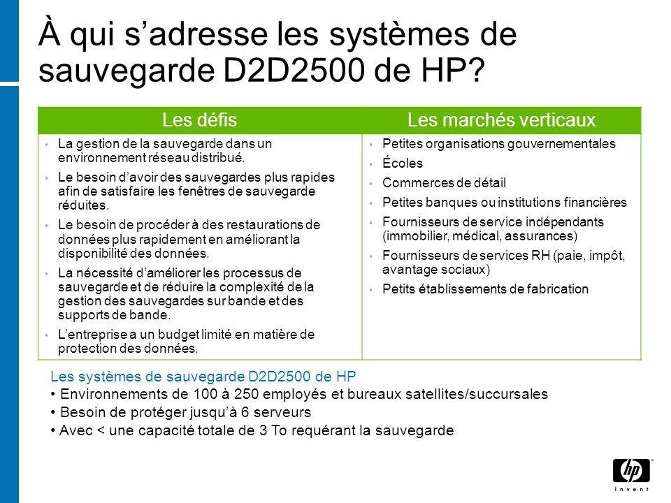 À qui s'adresse les systèmes de sauvegarde D2D2500 de HP