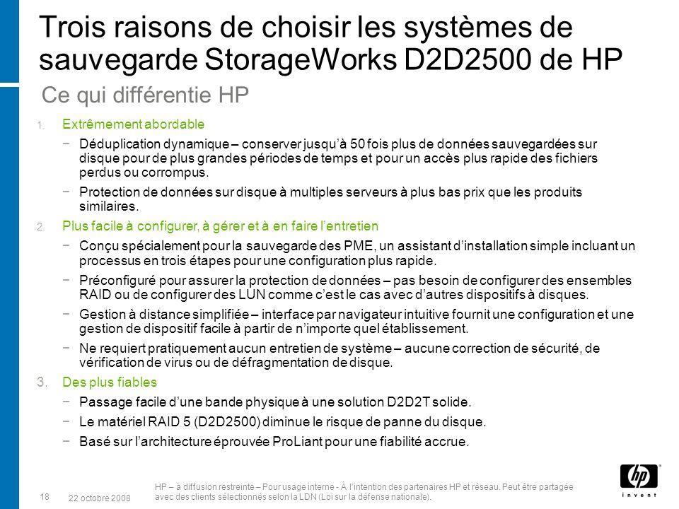 Trois raisons de choisir les systèmes de sauvegarde StorageWorks D2D2500 de HP
