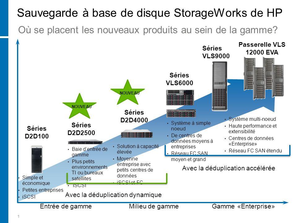 Sauvegarde à base de disque StorageWorks de HP