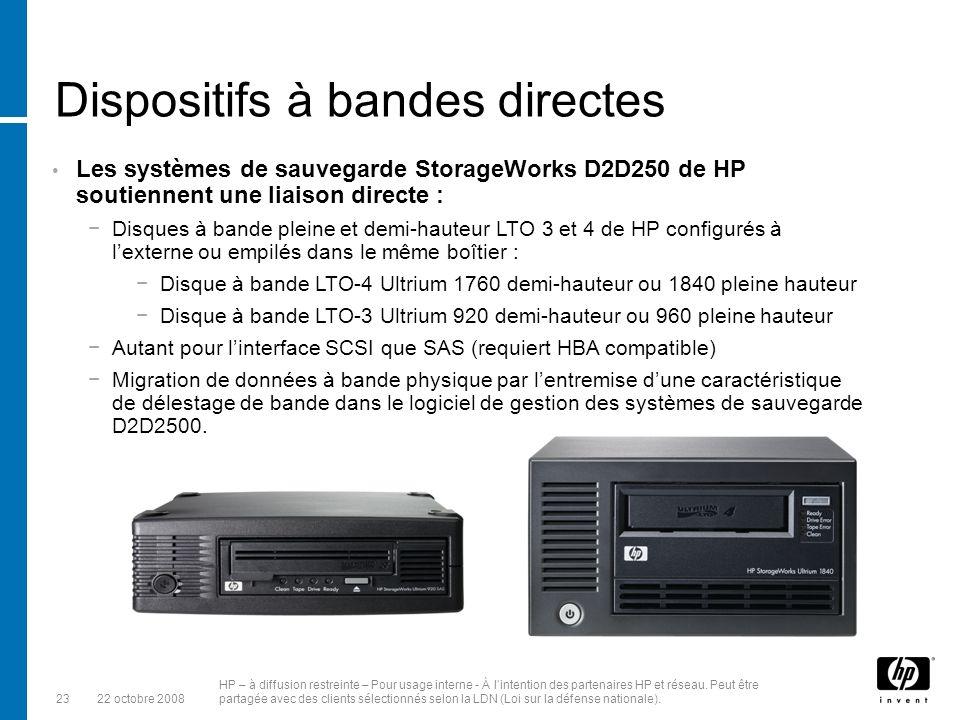 Dispositifs à bandes directes