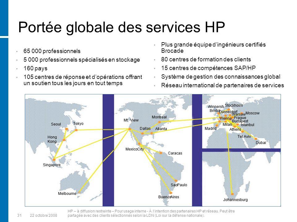 Portée globale des services HP