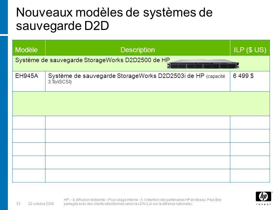 Nouveaux modèles de systèmes de sauvegarde D2D